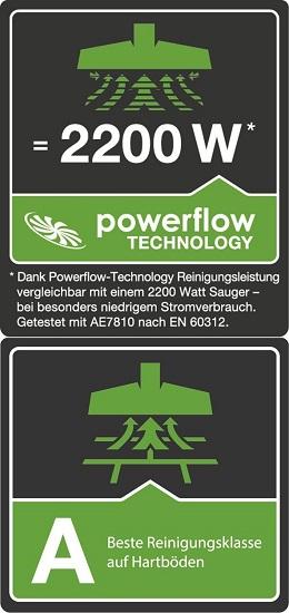 AEG Silent Performer mit 2200 Watt - beste Reinigungsklasse auf Hartböden