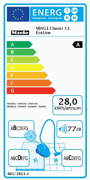 Miele Classic C1 Energieeffizienz