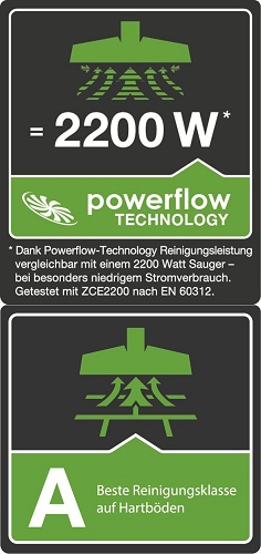 AEG Powerflow Technologie