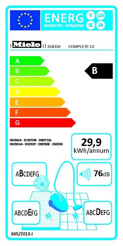 Complete C3 EcoLine Energieeffizienz