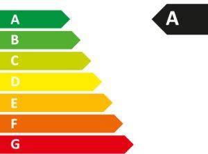 Miele Complete C2 Energieeffizienz