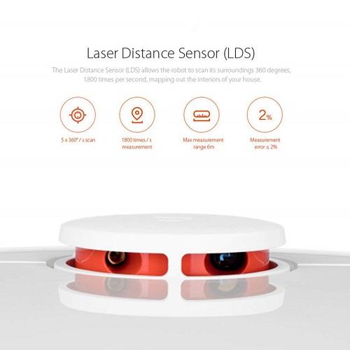 Xiaomi SDJQR02RR mit Laser Sensoren
